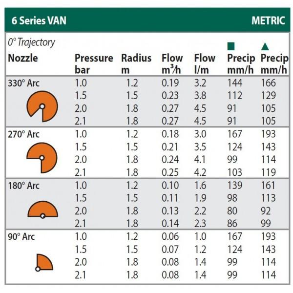 Rain Bird 6-VAN állítható fúvóka (narancs)