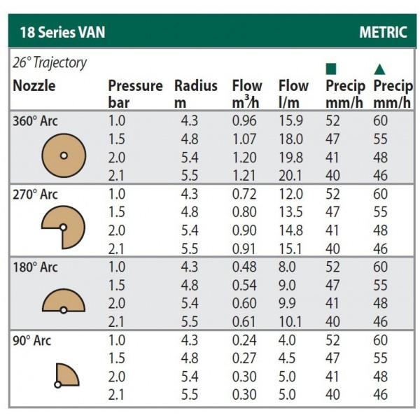 Rain Bird 18-VAN állítható fúvóka (szürke)
